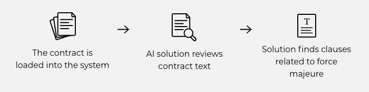 AI information search